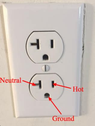 Should I Change A Twoprong Outlet To A Threeprong