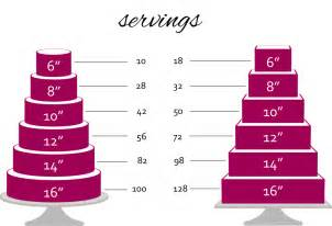 wedding cake serving chart ny cake academy mansour