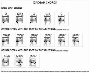 Image Result For Dadgad Chord Chart