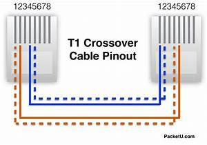 Cisco Router  U2014 T1 Back