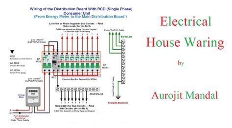 electrical house wiring  autocad  aurojitmandal
