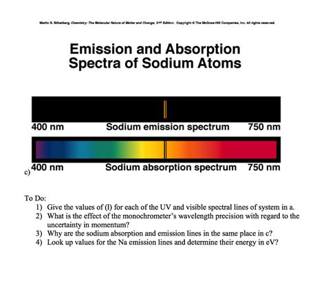 lesson 5 3 light and atomic emission spectra module 3 wavelength energy spectroscopy absorptio