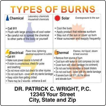 types of burns and characteristics   4x4