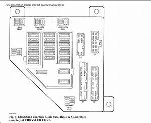 1994 Dakotum Fuse Box Diagram