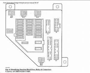 2000 Dodge Intrepid Fuse Box Diagram 26060 Netsonda Es