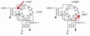 all about mixers as phase detectors marki microwave rf With phase detector