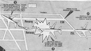 The Diagram Of The Crash Of Western Airlines Flight 2605