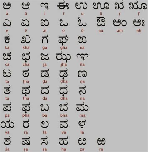 ideas  script alphabet  pinterest vector