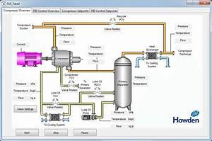 Compressor Package Lubrication Oil System Matlab  Simulink