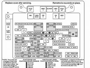 2007 Mack Truck Fuse Box Diagram