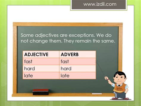 adverbs  manner youtube
