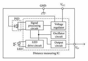 The Block Diagram Of Ir Sensor