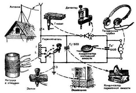 Свободная энергия Страница 3 Форум