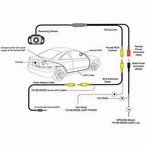 Direct Fit Rear Reversing Reverse Camera For Subaru