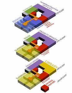 Program Diagrams Architecture