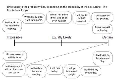 probability powerpoints worksheets by kyliew52