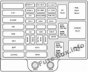 Fuse Box Diagram Chevrolet Express  1996
