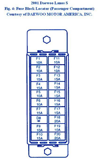 2001 Daewoo Leganza Fuse Box Diagram by Daewoo Lanos Engine 2004 Compartment Fuse Box Block