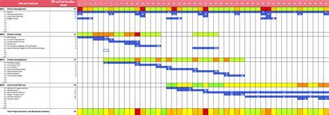 project gantt chart  excel  edoardo binda zane