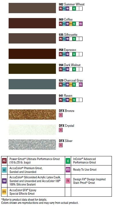 grout colors acadiana stone