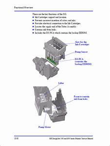 Hp Designjet 500 500ps 800 800ps Service Manual