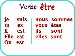 French Verb Conjugation Chart French Verb Etre Google Search Französisch Stunde