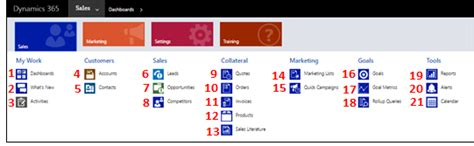 Find Your Way Around Dynamics 365  Microsoft Docs