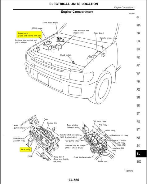 O2 Fuse Diagram by 1999 Infiniti Qx4 Fuse Box Diagram Infiniti Auto Fuse