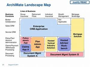Enterprise Security Modeling And Analysis With Togaf U00ae  Archimate U00ae And U2026