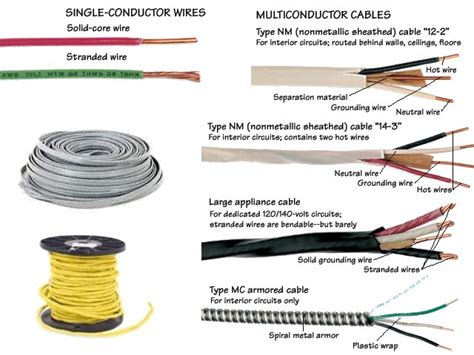 Connecting Wires