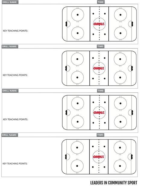 hockey practice plan template omha practice drill sheets ontario minor hockey association
