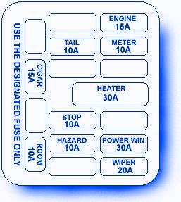 Bmw Engine Fuse Box Block Circuit Breaker Diagram
