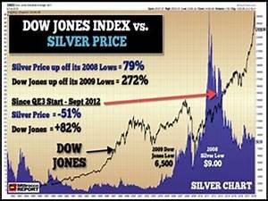 Steve St Angelo Huge Market Correction Update Silver