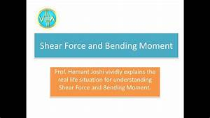Shear Force Bending In Real Life