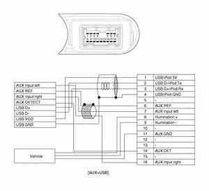Kia Cee U0026 39 D - Multimedia Jack Schematic Diagrams