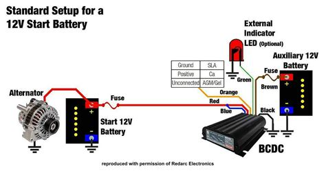 Wiring A Dual Battery System by Dual Battery Systems Explained Everything You Need To