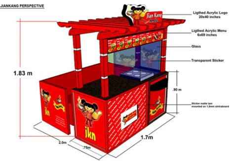 Food Cart Concept - Best Food Cart Franchise