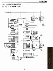 2001 Pt Cruiser Electrical Wiring Diagram
