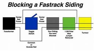 Fast Track Filth