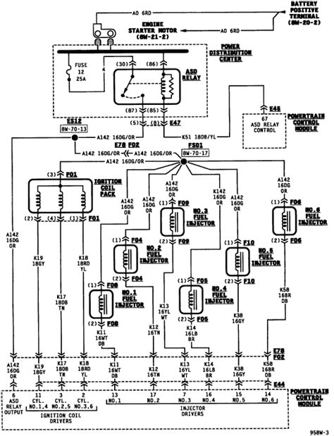 Plymouth Start Wiring Diagram by Wiring Diagram For 1995 Plymouth Voyager Auto Electrical
