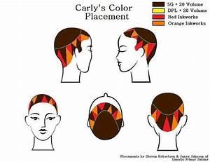 Color Placement Diagram