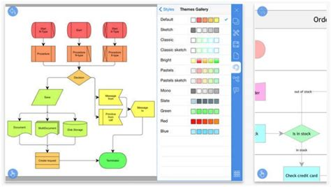 Diagram App by 8 Diagramming Apps For Better Brainstorming On The Go