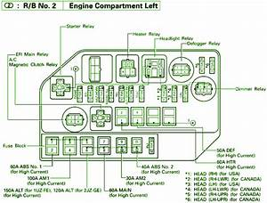 Lexus Sc400 Fuse Box Diagram  U2013 Auto Fuse Box Diagram