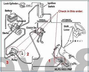 93 Explorer Wiring Diagram
