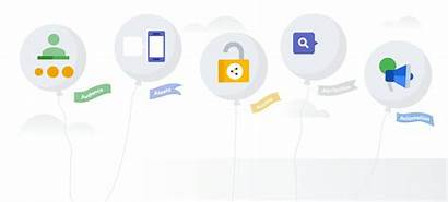 Transformation Digital Successful Thinkwithgoogle Marketing Consumer