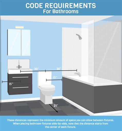 Learn Rules For Bathroom Design And Code Fixcom
