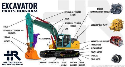 hr teardown diagram excavator  hr construction