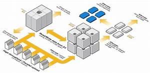 Getting Started On Big Data  U2013 Amazon Web Services  Aws