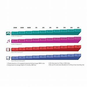 Buy Hitachi Travelstar 250GB 7200 RPM SATA Hard Drive HDD