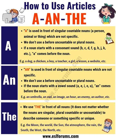 The Indefinite and Definite Articles in English   Using A ...